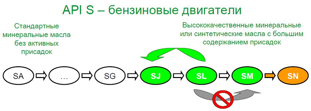 S-klassifikaciya