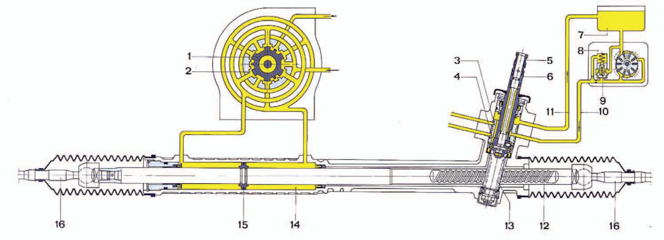 princip-raboty-gidrousilitelya-rulya