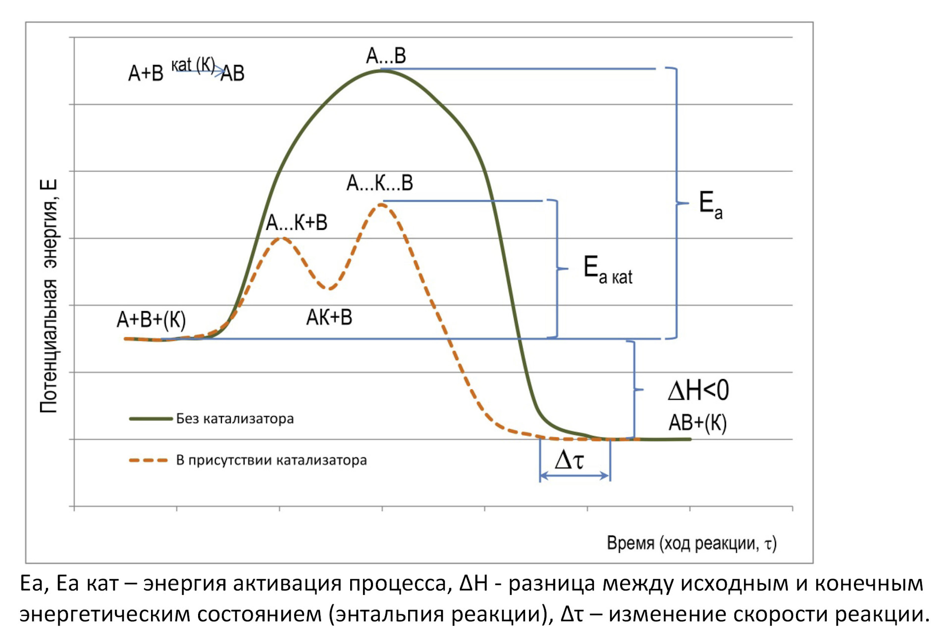 katalizatory-goreniya-topliva